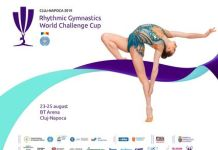 Rhythmic Gymnastics World Challenge Cup