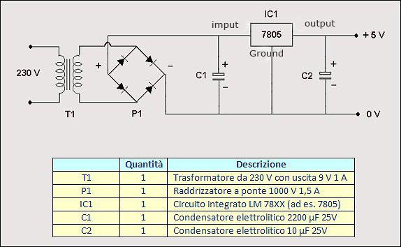 Schema elettrico di un semplice regolatore a 5 v 1A