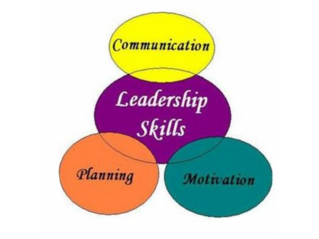 the importance of leading skills They asked more than 330,000 bosses, peers, and subordinates to rank the top four competencies from a list of 16 key leadership skills after working through the results, zenger and folkman came up with a ranking of the leadership skills that are most important for success here are the top 10 1 inspires.