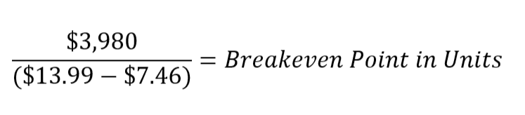 The breakeven equation with our example numbers plugged in.