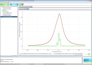 Simulated in-cylinder pressure & heat release rates