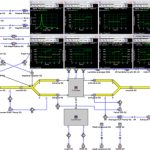 Live control application simulation in 1D engine simulation tool