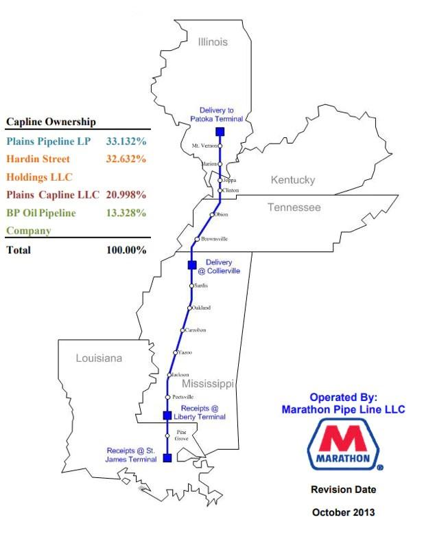 Figure 3: Capline Pipeline System