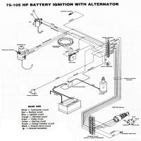 Diagrama chrysler force 75 105chry batt
