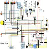 Diagrama honda cb500