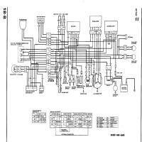 Diagrama honda txr 250x