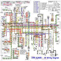 Diagrama kawasaki klr650