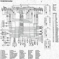 yamaha fzr1000 yamaha fzr 1000 wiring diagram wiring diagram hub