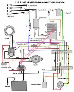 Diagrama chrysler force 115 140 motorola