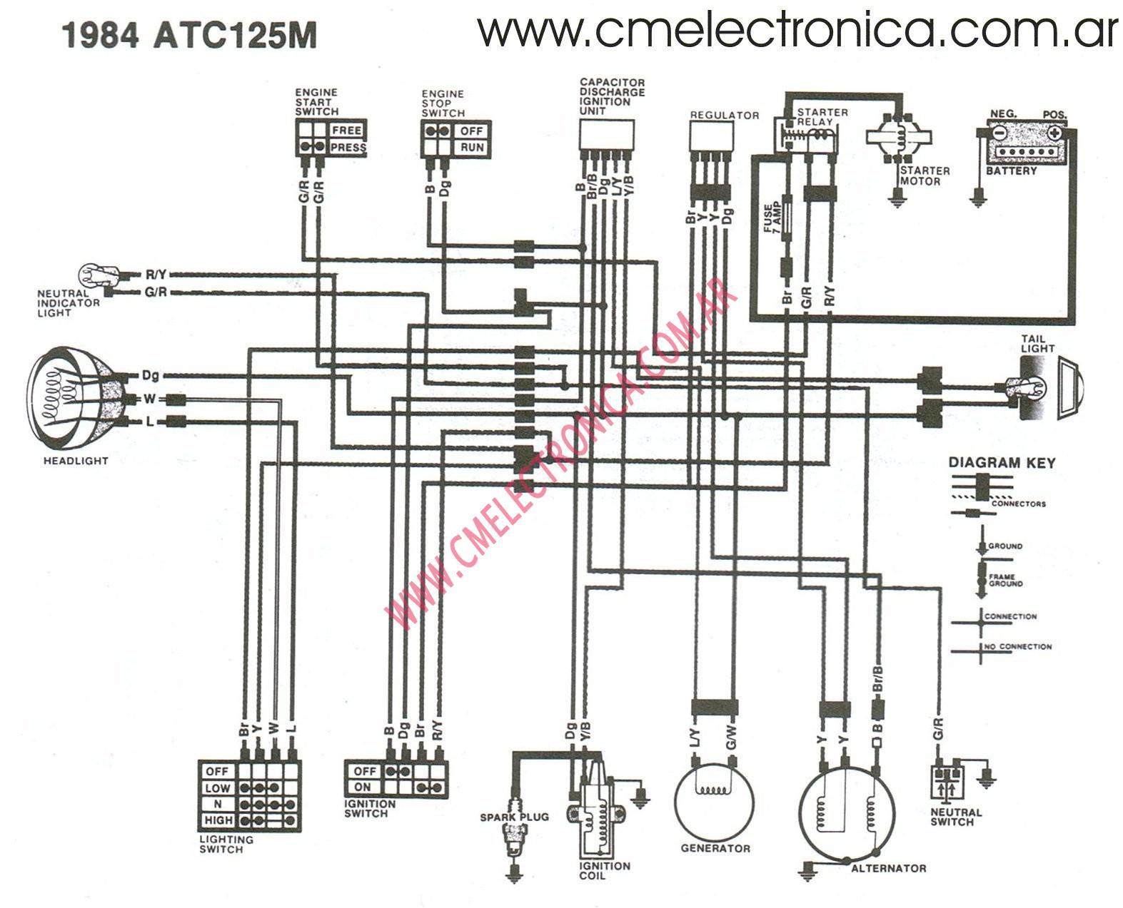 i1.wp.com/www.cmelectronica.com.ar/wiring-diagram/...