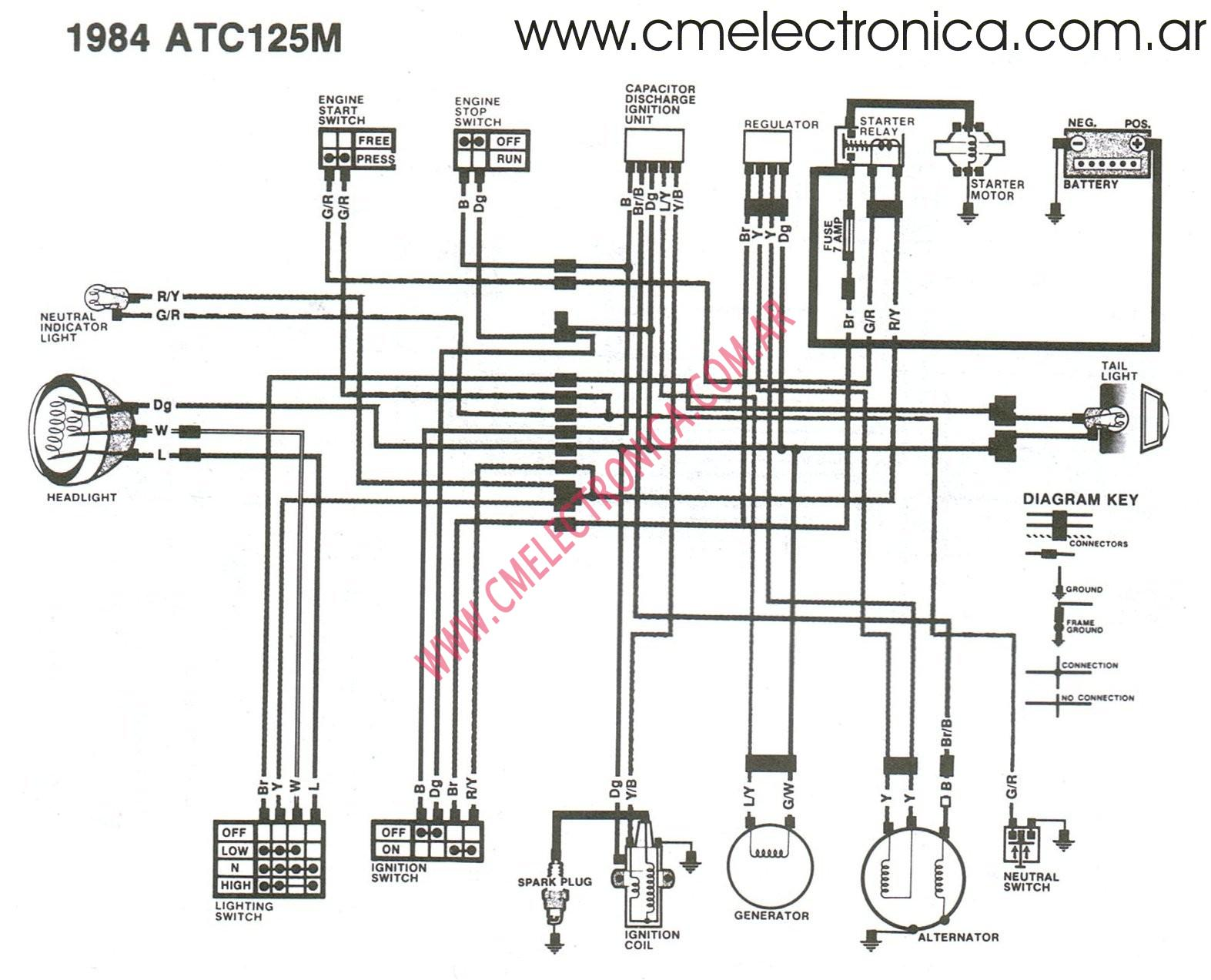84 Atc 125 Wiring Diagram Home Honda Trx 400 Simple 1985 110 Parts