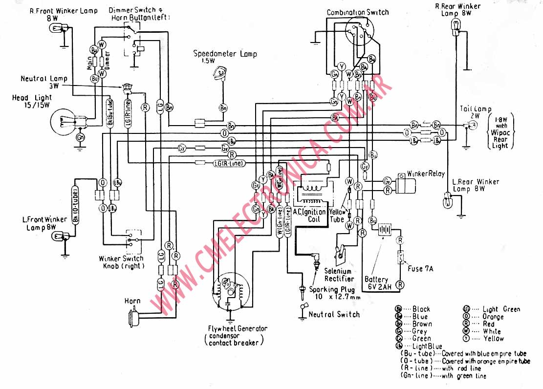 2002 honda cbr 600 f4i wiring diagram wiring diagram database diagrama honda c100