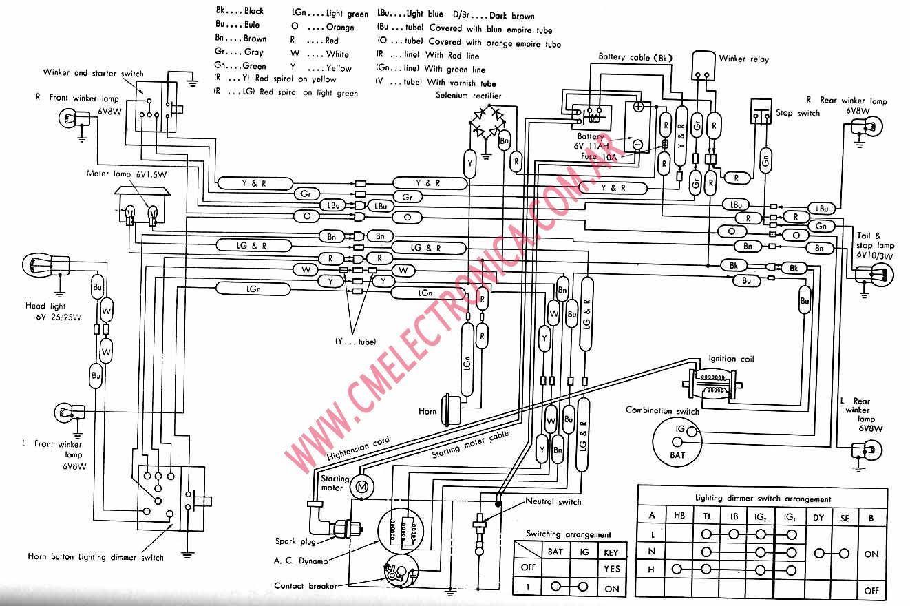 Diagrama Honda C50m