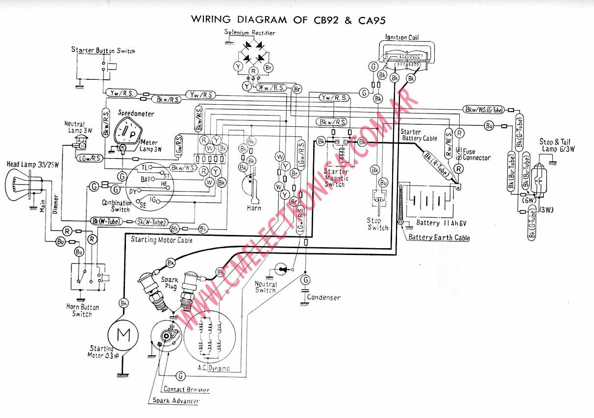 Yamaha Virago 920 Ignition Wiring Diagram
