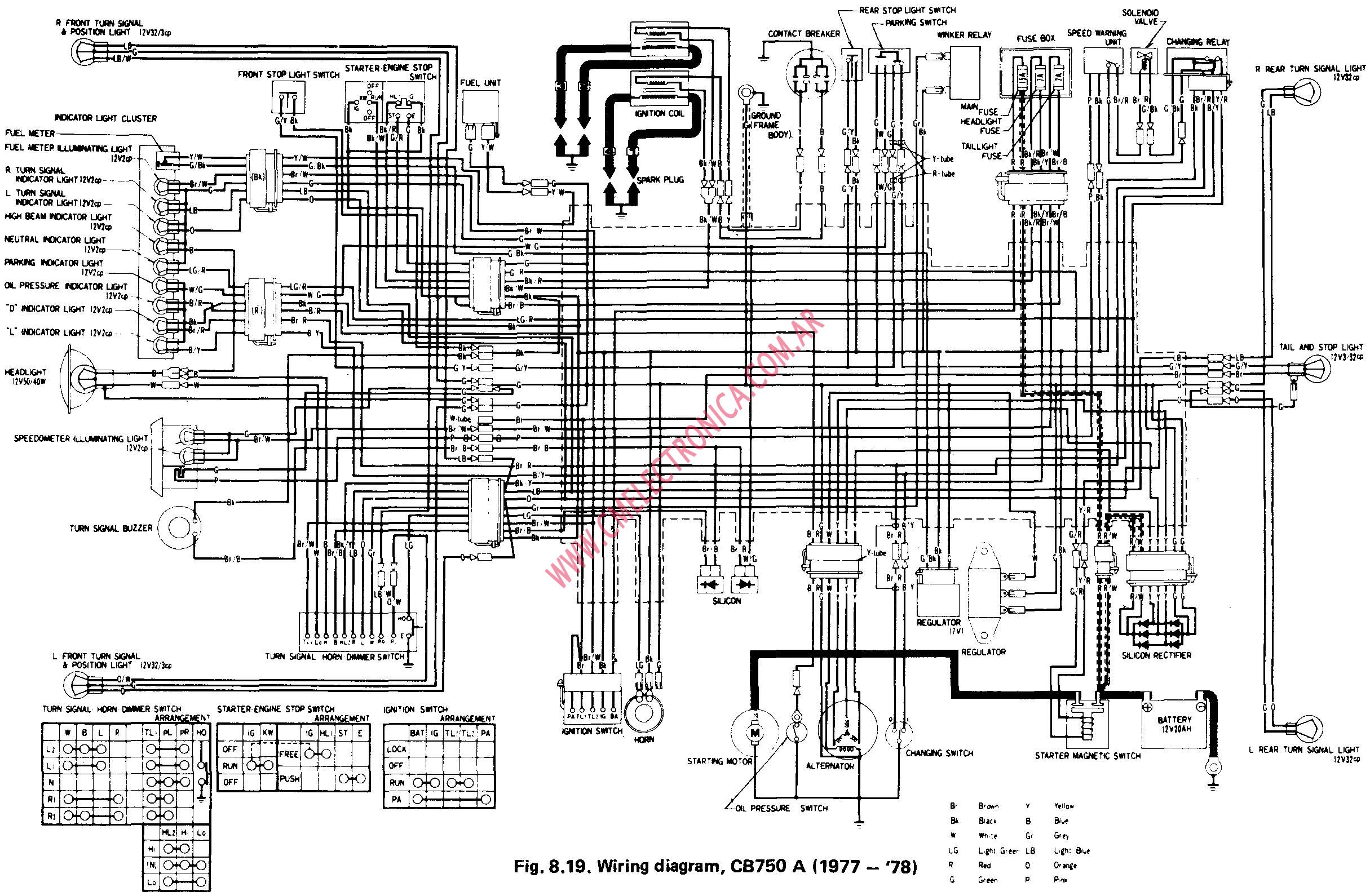 Jeep Cj5 Wiring Diagram