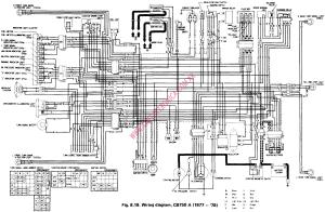 Cj7 Fuse Box | Wiring Diagram Database