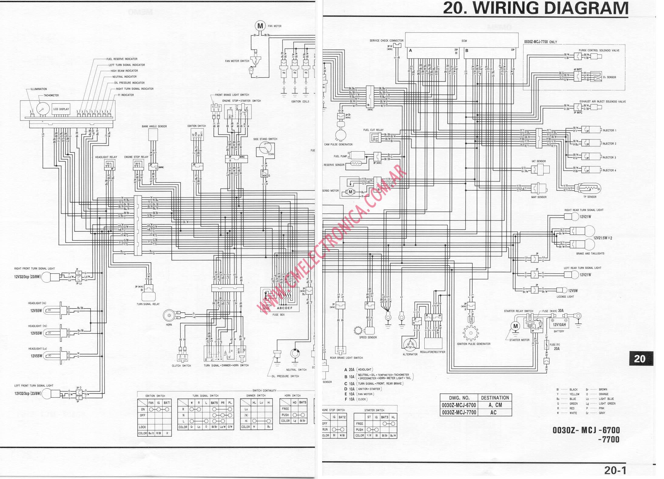 Diagram Suzuki Cbr Wiring Diagram Full Version Hd