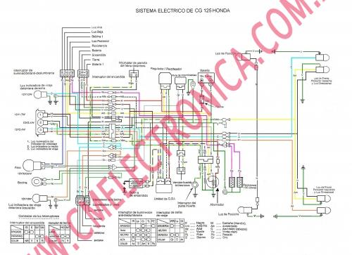 honda cg125 honda motor co atc200es1984 three wheeler wiring diagram honda 1974 cb360 wiring diagram at aneh.co