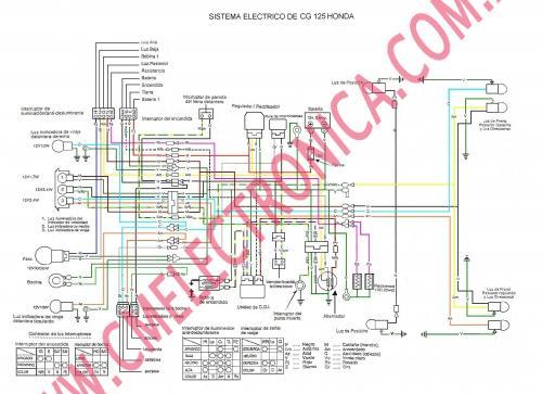 honda cg125?resize=500%2C363 honda cg 125 cdi wiring diagram the best wiring diagram 2017 honda cg 125 cdi wiring diagram at aneh.co
