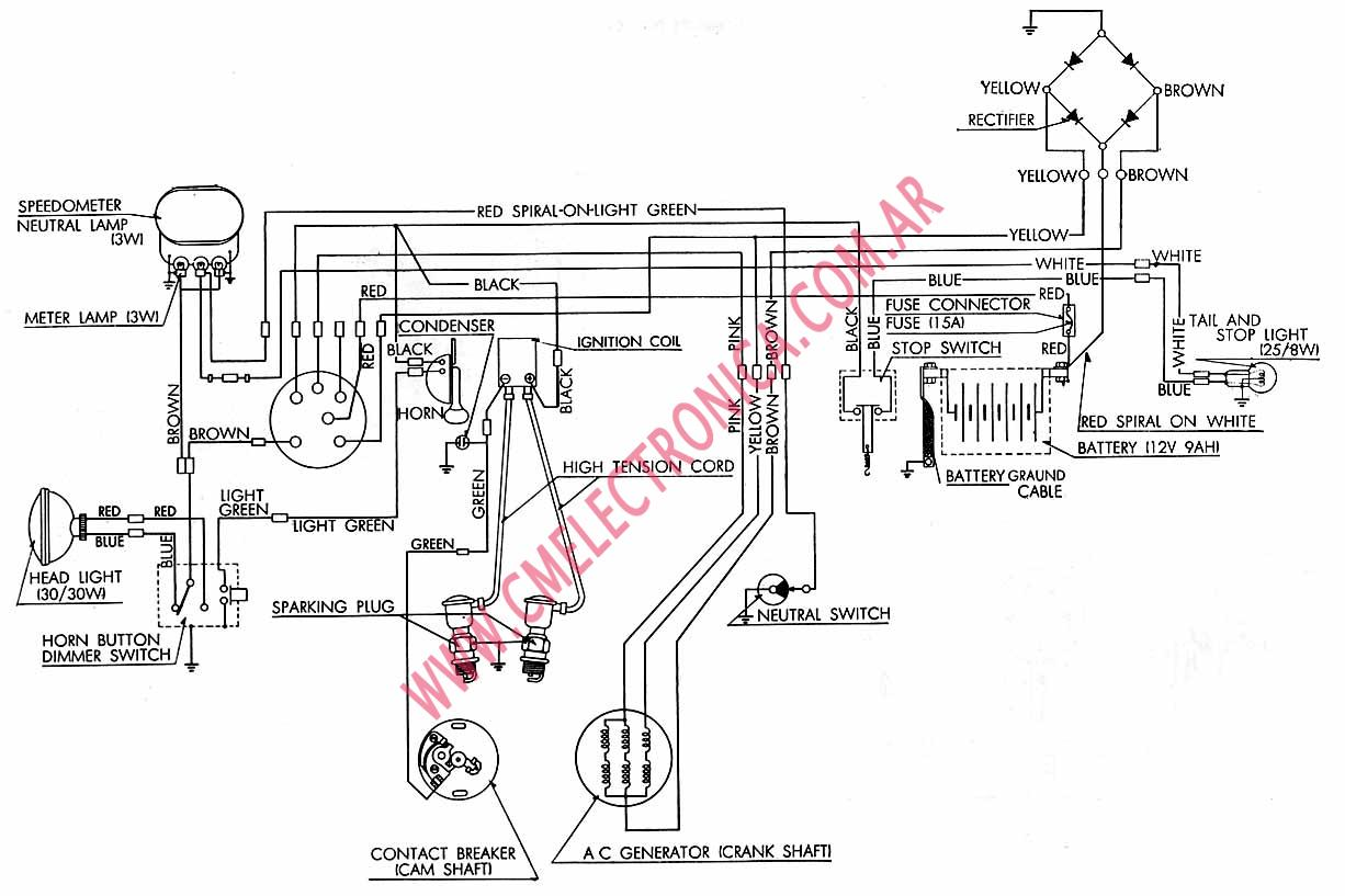 01 Polaris Sportsman 500 Wiring Diagram