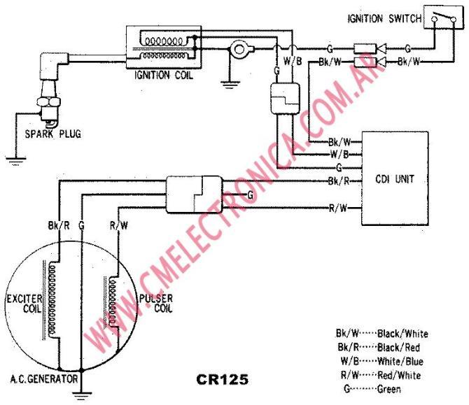honda cr125 wiring diagram  wiring diagram groundstartup