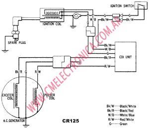 Diagrama honda cr125
