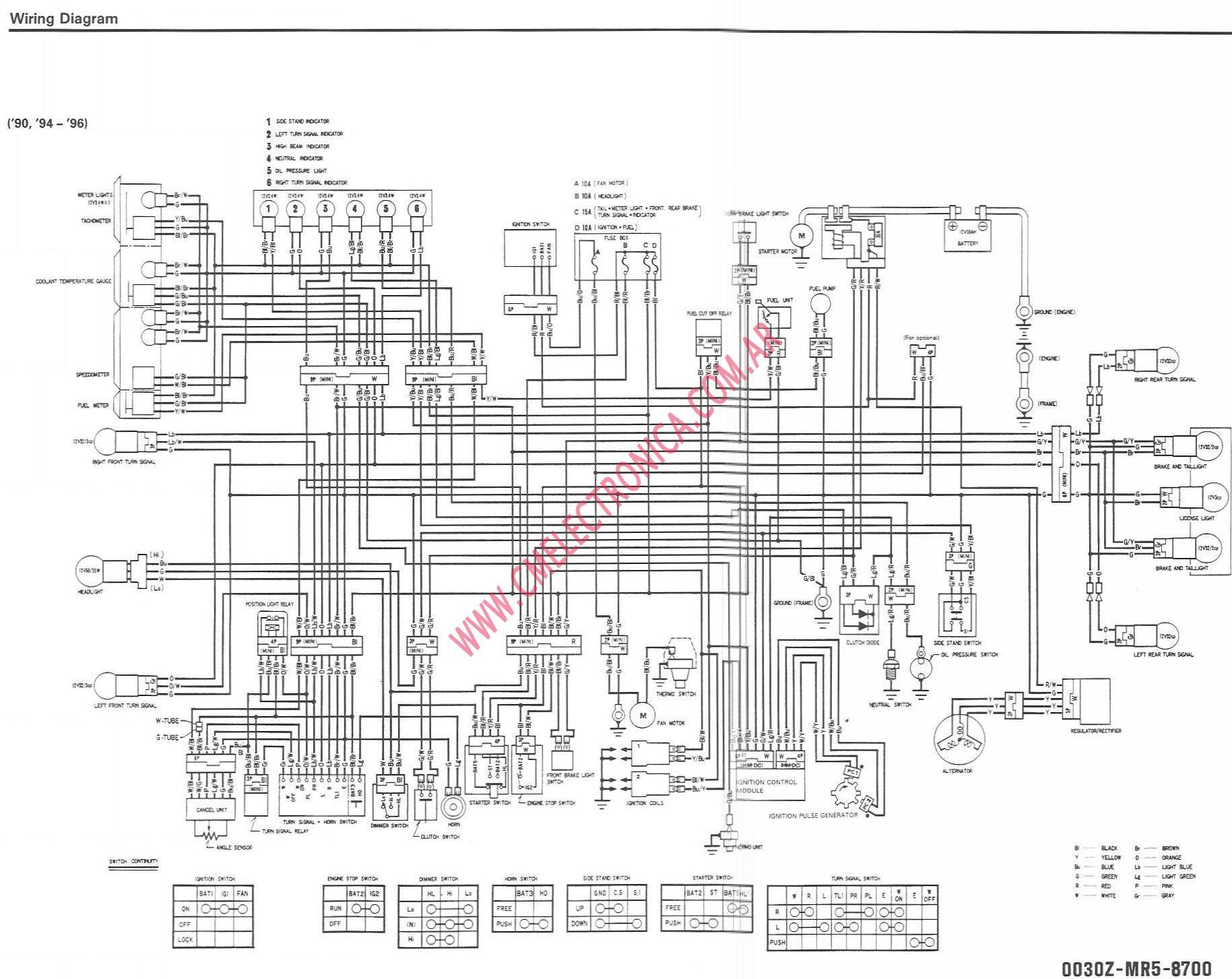 Famous Hisun 700 Wiring Diagram Gallery - Wiring Diagram Ideas ...