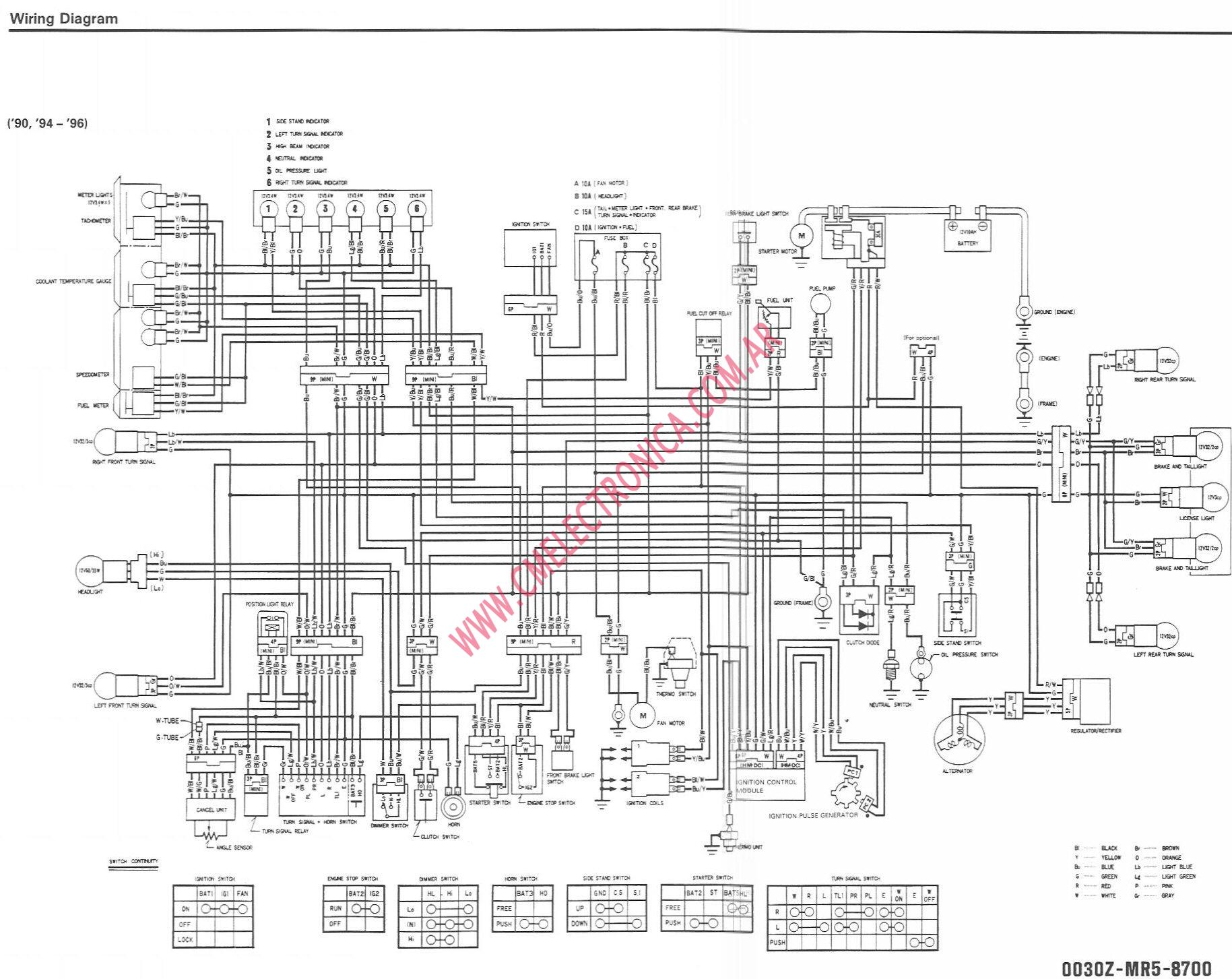 Raptor 90 Wiring Diagram Diagrams For 350 2016 Trx450r 2009