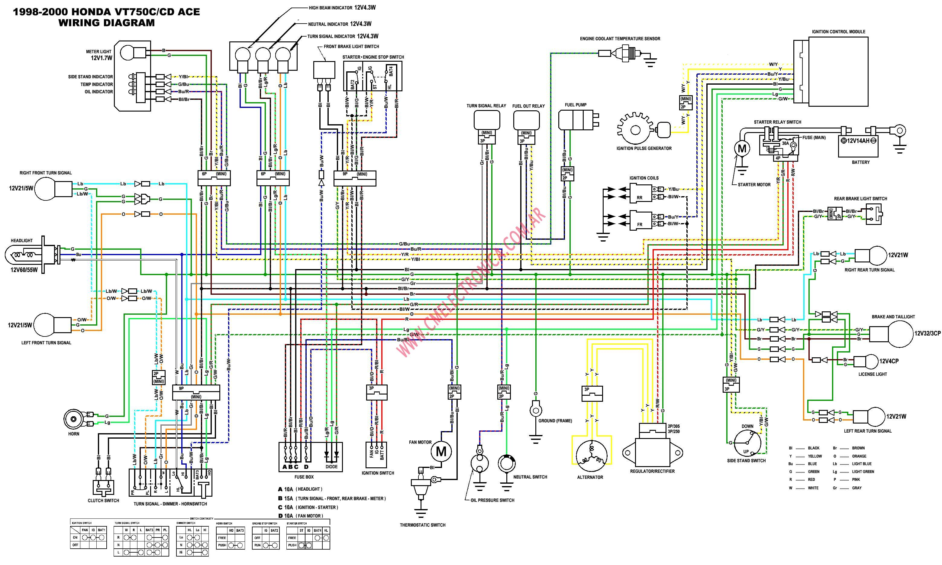 Vt 750 Wiring Diagram - Wiring Diagram 500 Vt Wiring Diagram on honda motorcycle repair diagrams, sincgars radio configurations diagrams, series and parallel circuits diagrams, motor diagrams, pinout diagrams, battery diagrams, engine diagrams, smart car diagrams, gmc fuse box diagrams, lighting diagrams, electrical diagrams, friendship bracelet diagrams, led circuit diagrams, hvac diagrams, troubleshooting diagrams, electronic circuit diagrams, transformer diagrams, switch diagrams, internet of things diagrams,