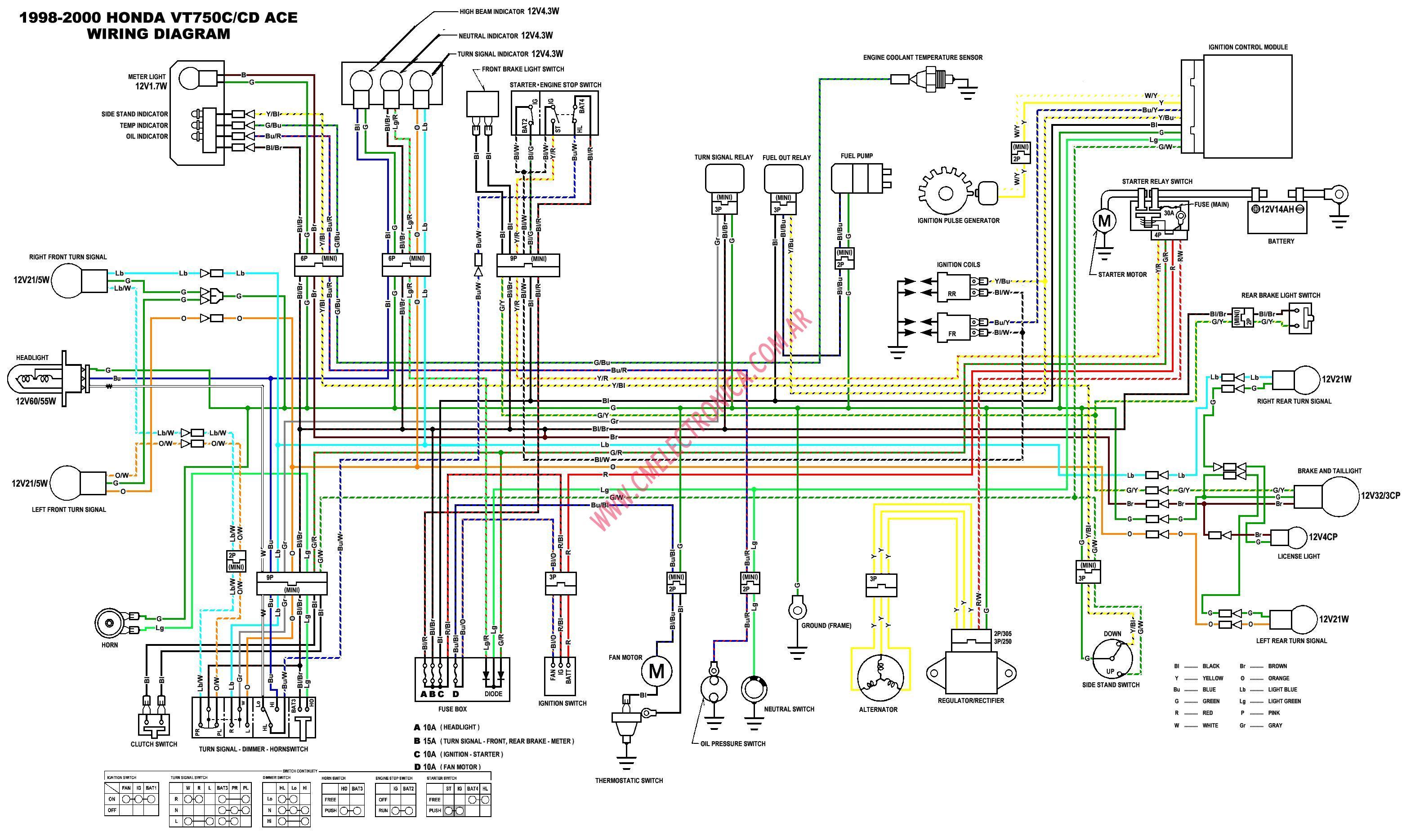 357 1976 honda xl250 wiring diagram | wiring resources  wiring resources