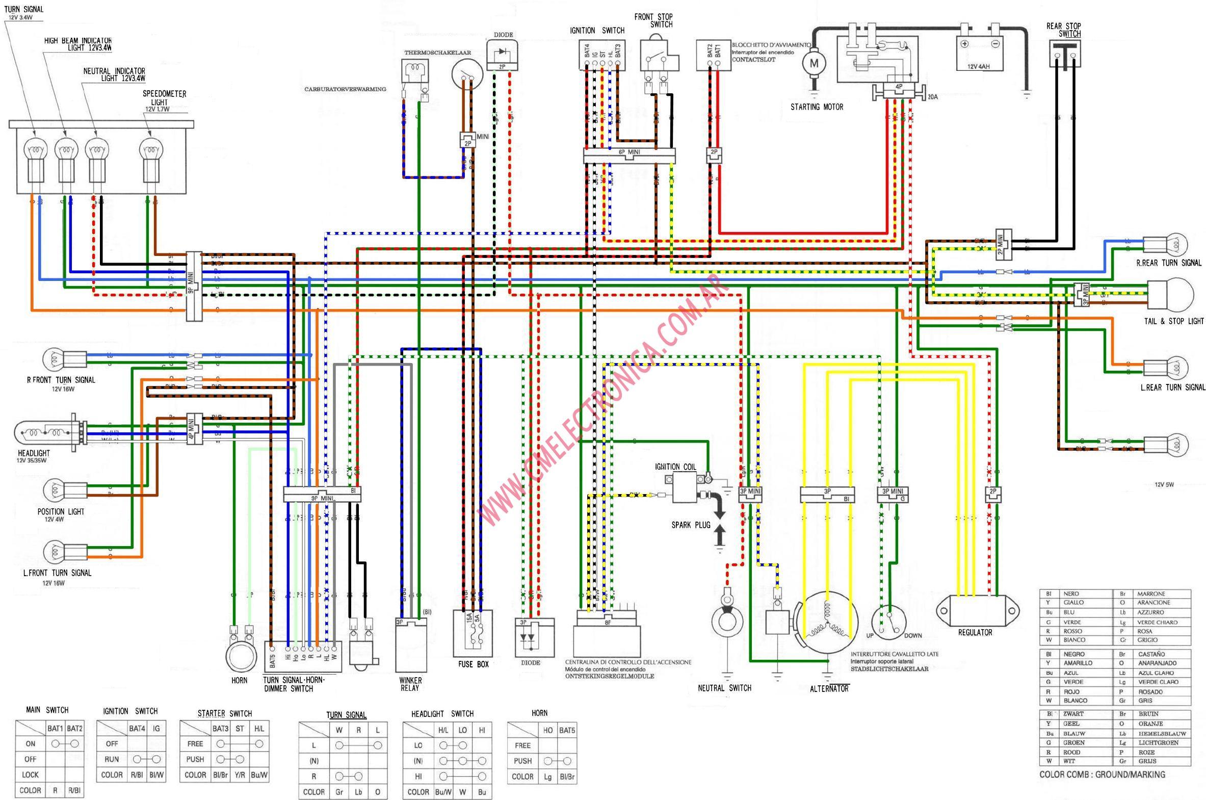 Honda Odyssey Atv Wiring Diagram