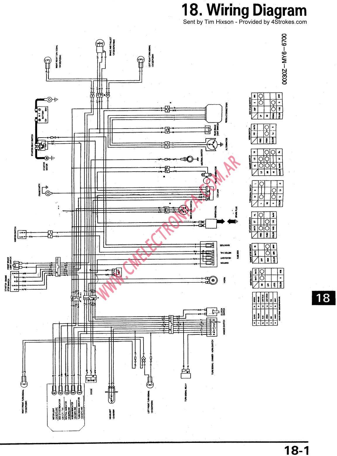 Diagrama Honda Xr650l