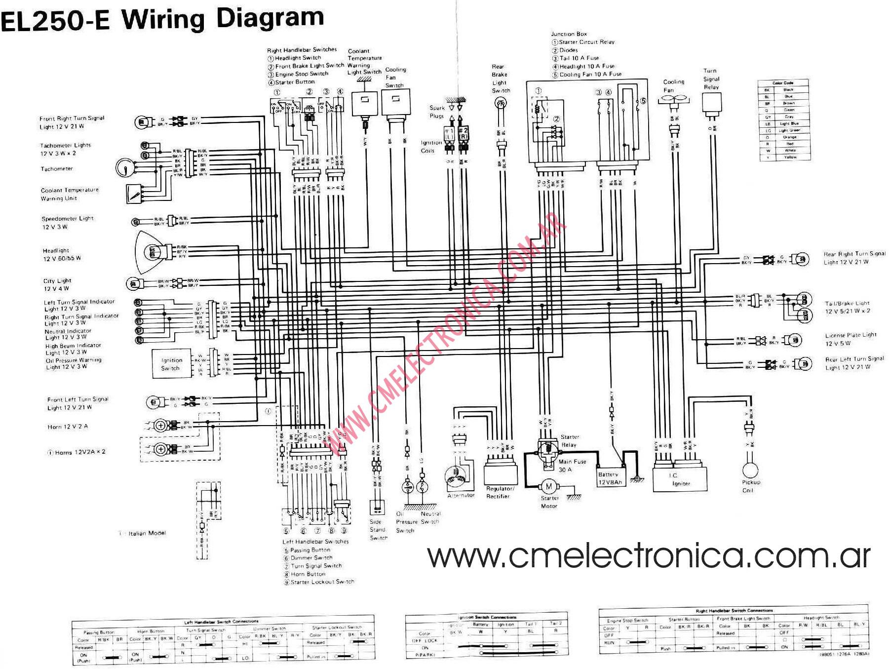Kawasaki       Mule       Wiring    Harnes      Wiring       Diagram    Database