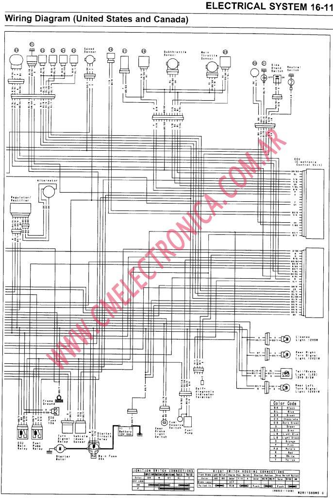 kawasaki gpz500s 2003 mule 3010 wiring diagram kawasaki mule wiring schematic  at gsmportal.co