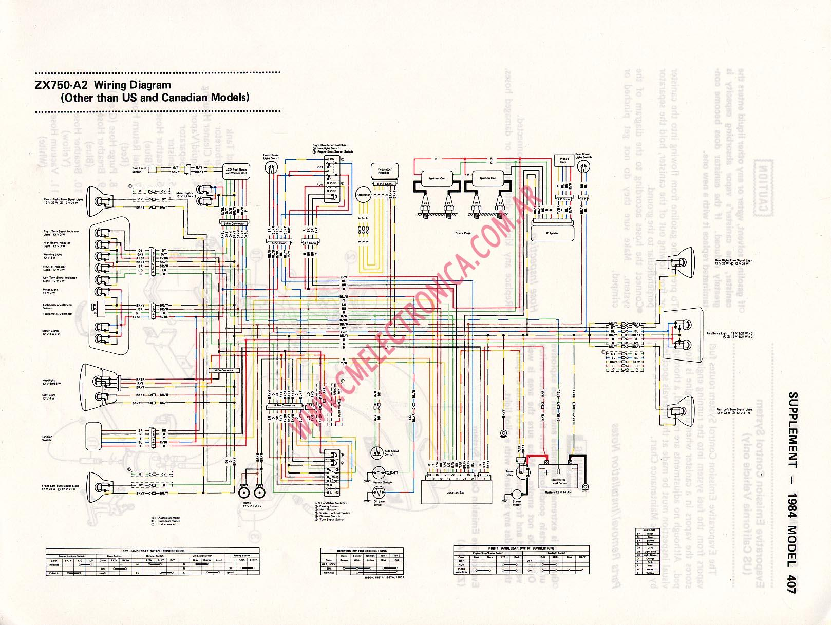 kawasaki gpz750r?resize\\=1618%2C1217 100 [ 2006 kawasaki zzr 600 service manual ] zzr 400 wiring diagram at bayanpartner.co