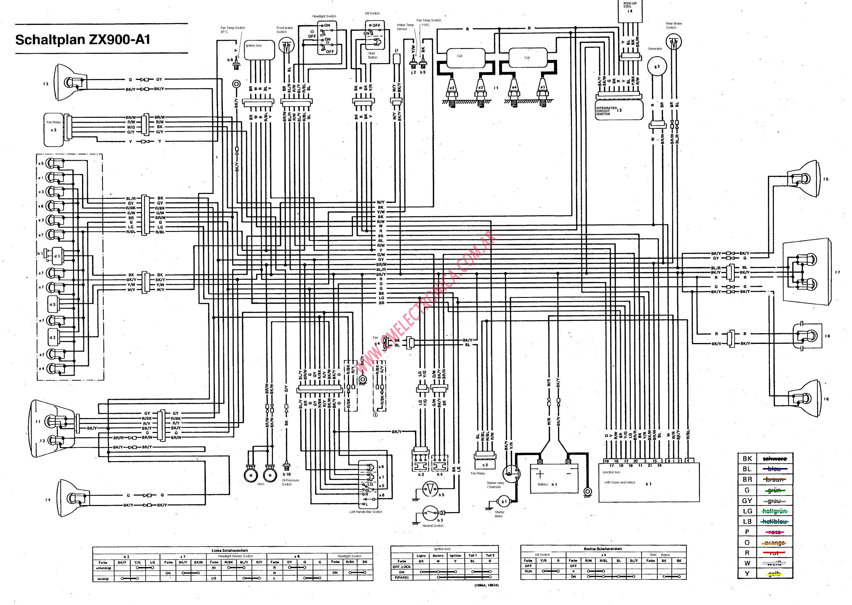 Polaris Sportsman 500 Efi Electrical Schematic