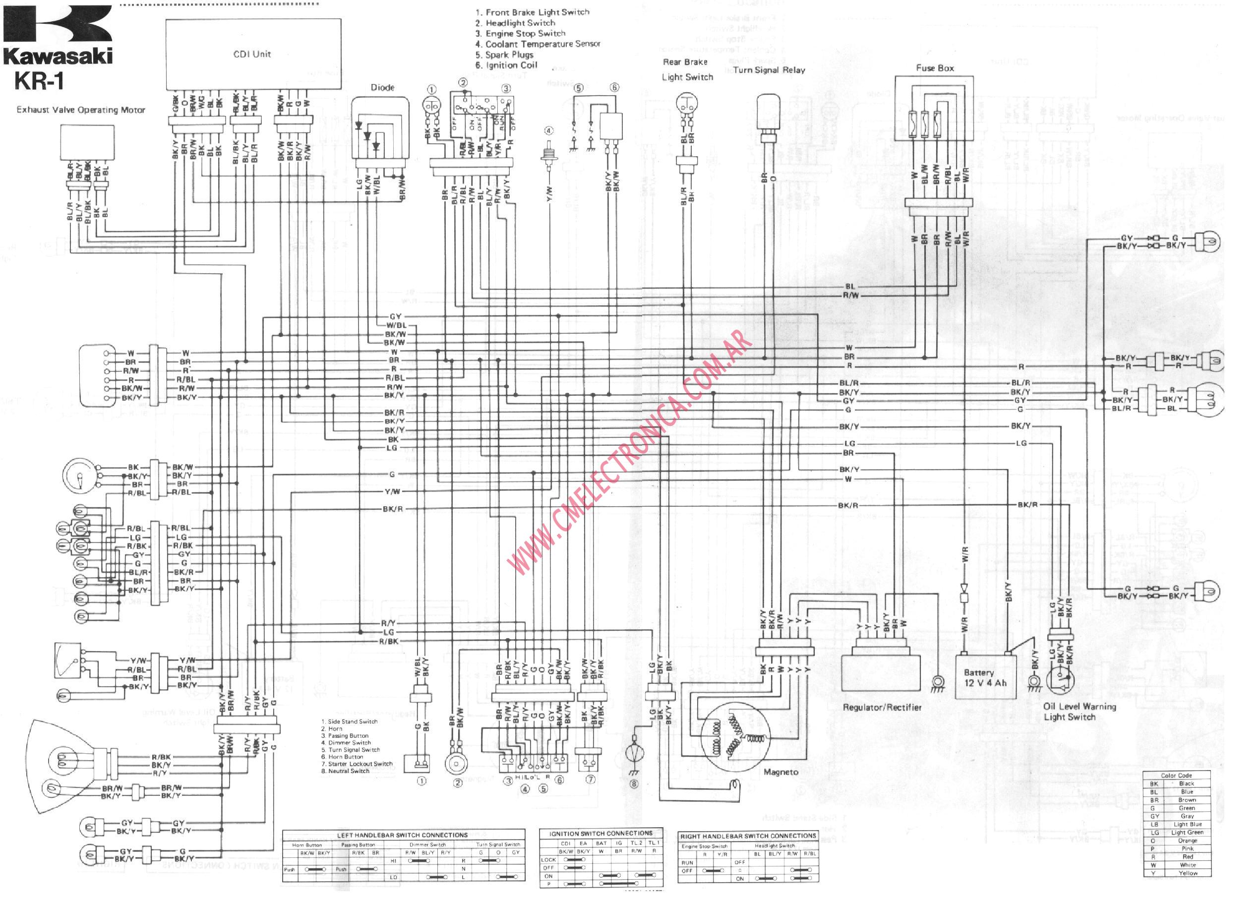 Kawasaki Mule Fuel Pump Wiring Diagram