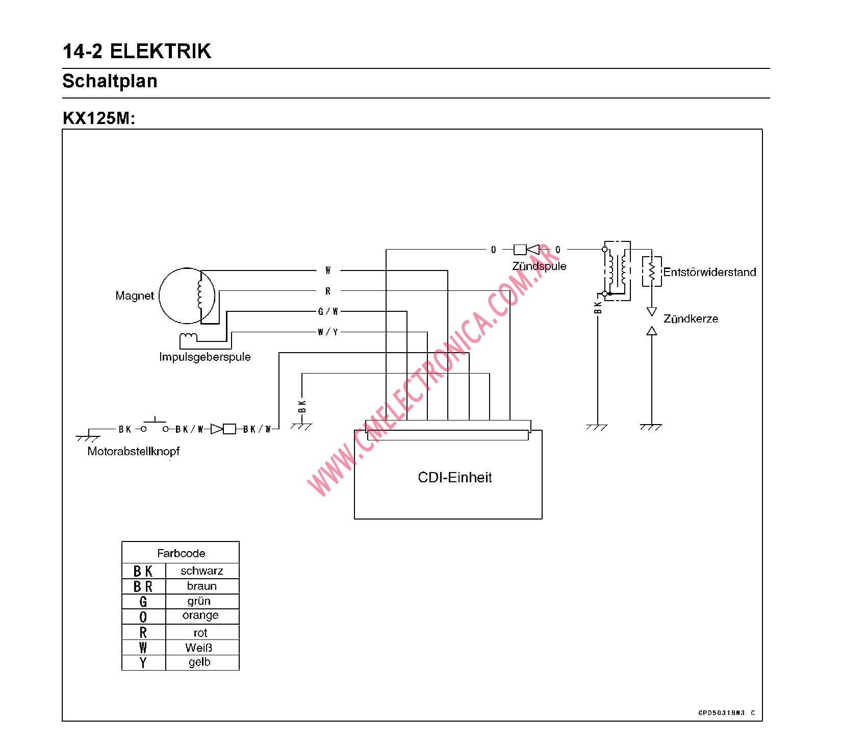 kx 125 wiring diagram wiring diagram data schema