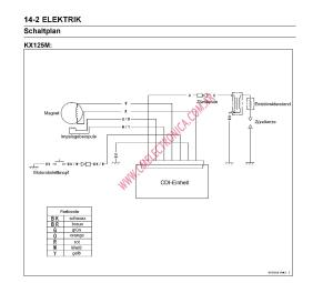 1996 Kdx 200 Wiring Diagram | Wiring Library