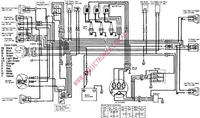 kawasaki bayou 220 wiring diagram wiring diagram kawasaki mule pro wiring diagram diagrams