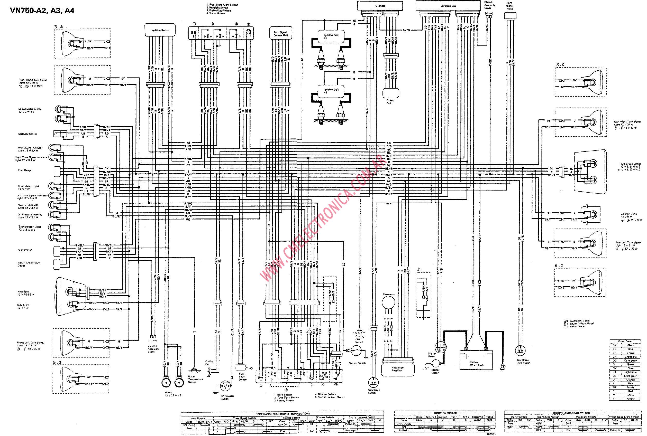 Kawasaki 400 Atv Wiring Diagram Photos For Kawasaki Free Engine Image For User Manual Download