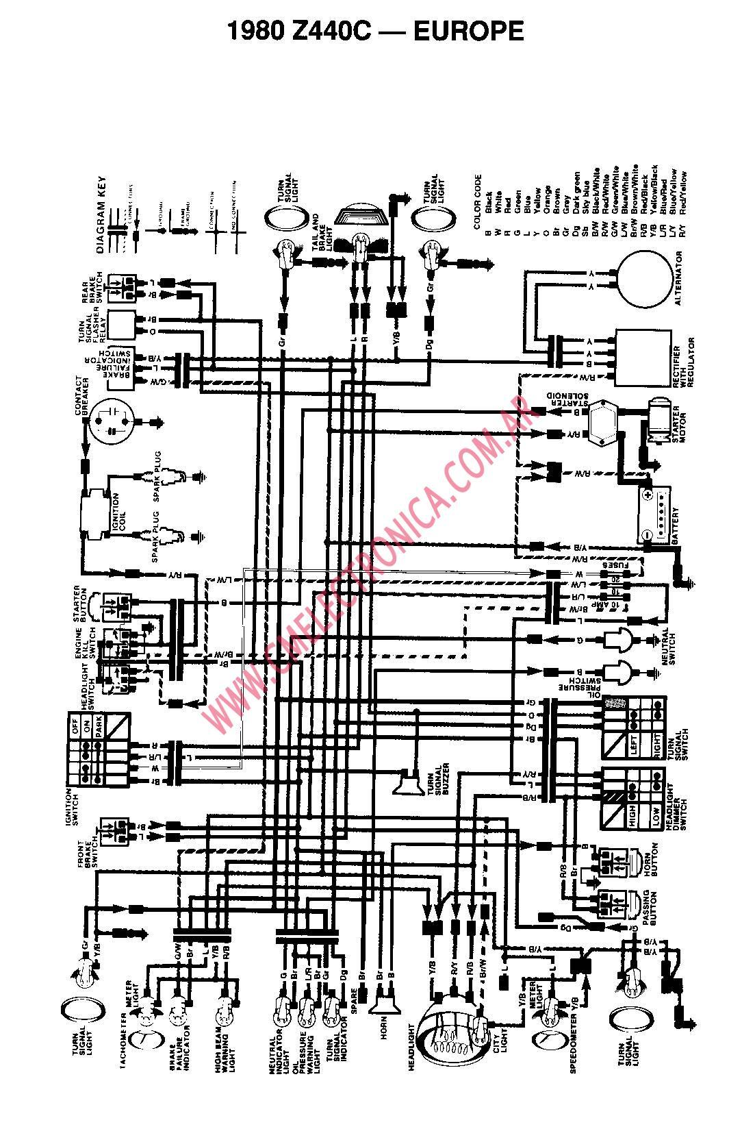 M113a3 Starter Wire Diagram Car Fuse Box Wiring Small Block Chevy Kawasaki Bayou 250 Rh Ashleylauren Co