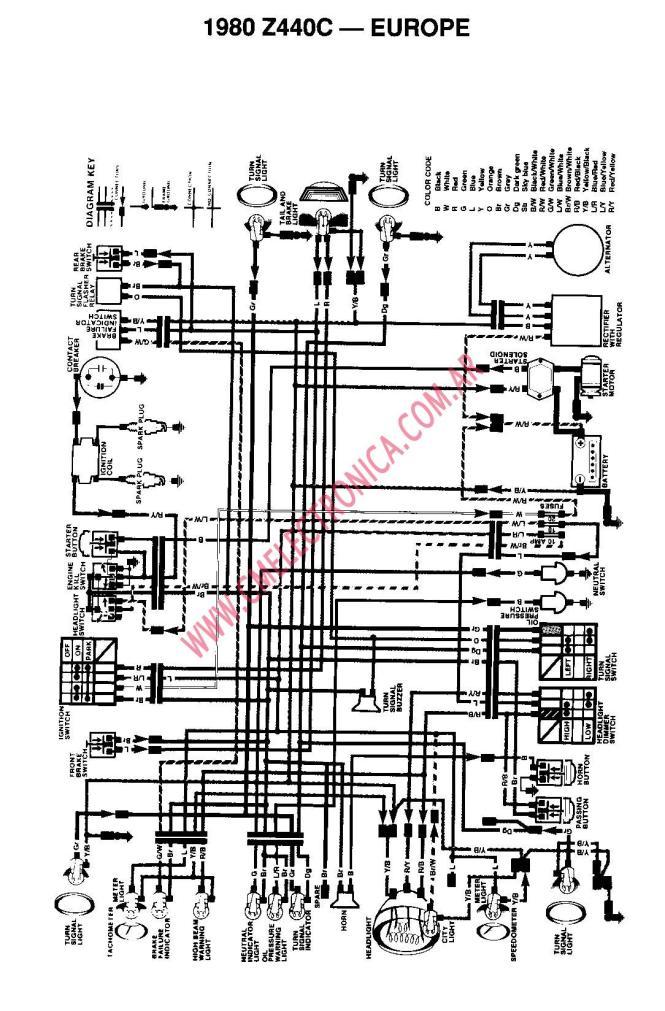 kawasaki bayou wiring diagram wiring diagram kawasaki atv 220 wiring diagram 01 opel astra