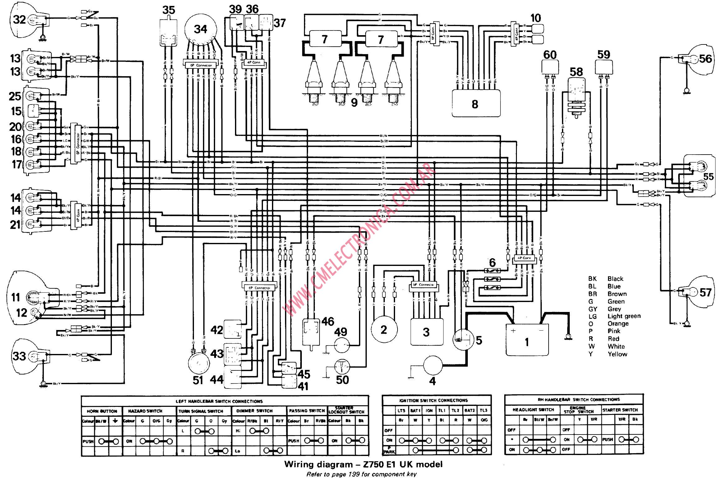 Gsxr Wiring Diagram