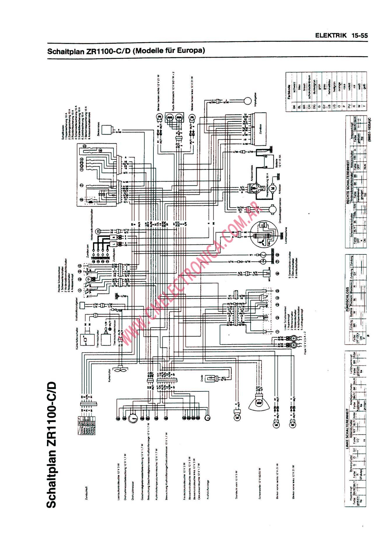 kawasaki zrx1100 honda shadow 750 wiring schematic dolgular com 1983 honda shadow 750 wiring diagram at suagrazia.org