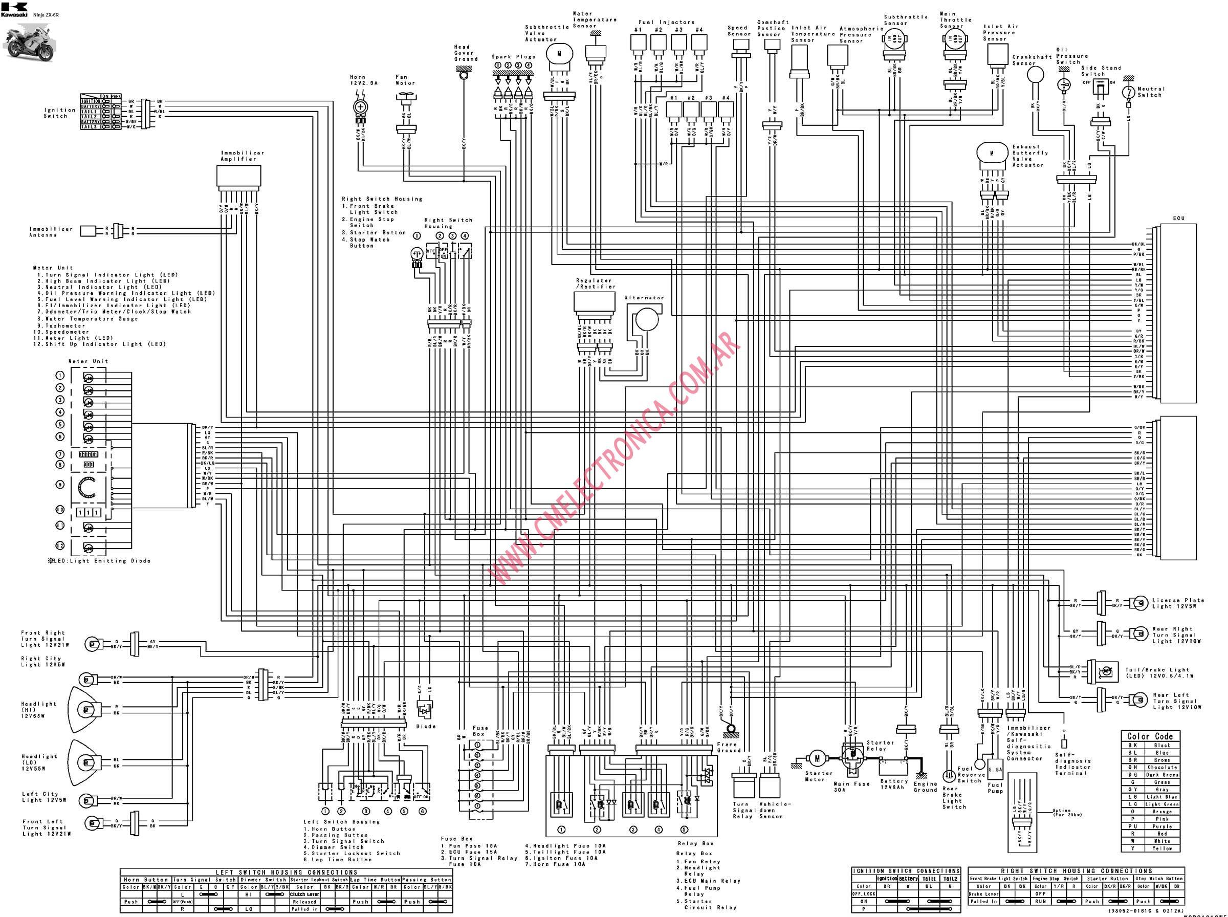 Exelent 3010 Kawasaki Mule Wiring Diagram Ornament - Wiring Diagram ...