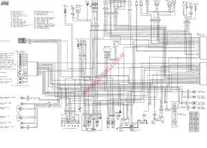 Diagrama kawasaki zx6r 03 04