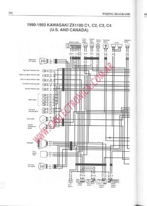 Diagrama kawasaki zz r1100