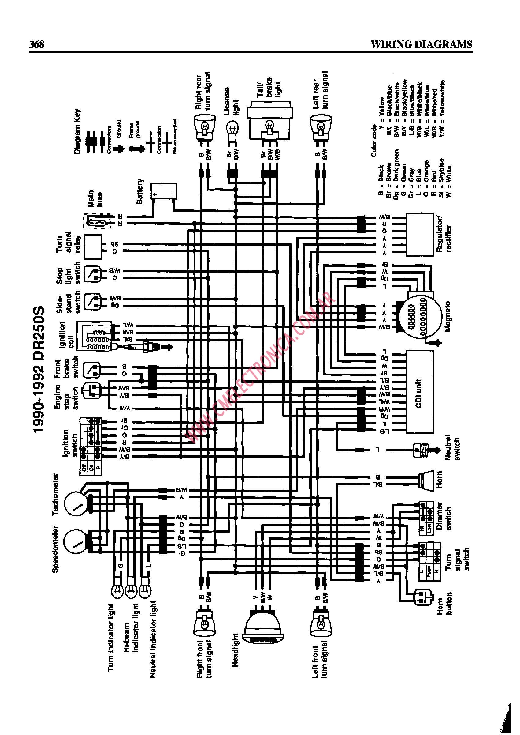 Benelli Schematics