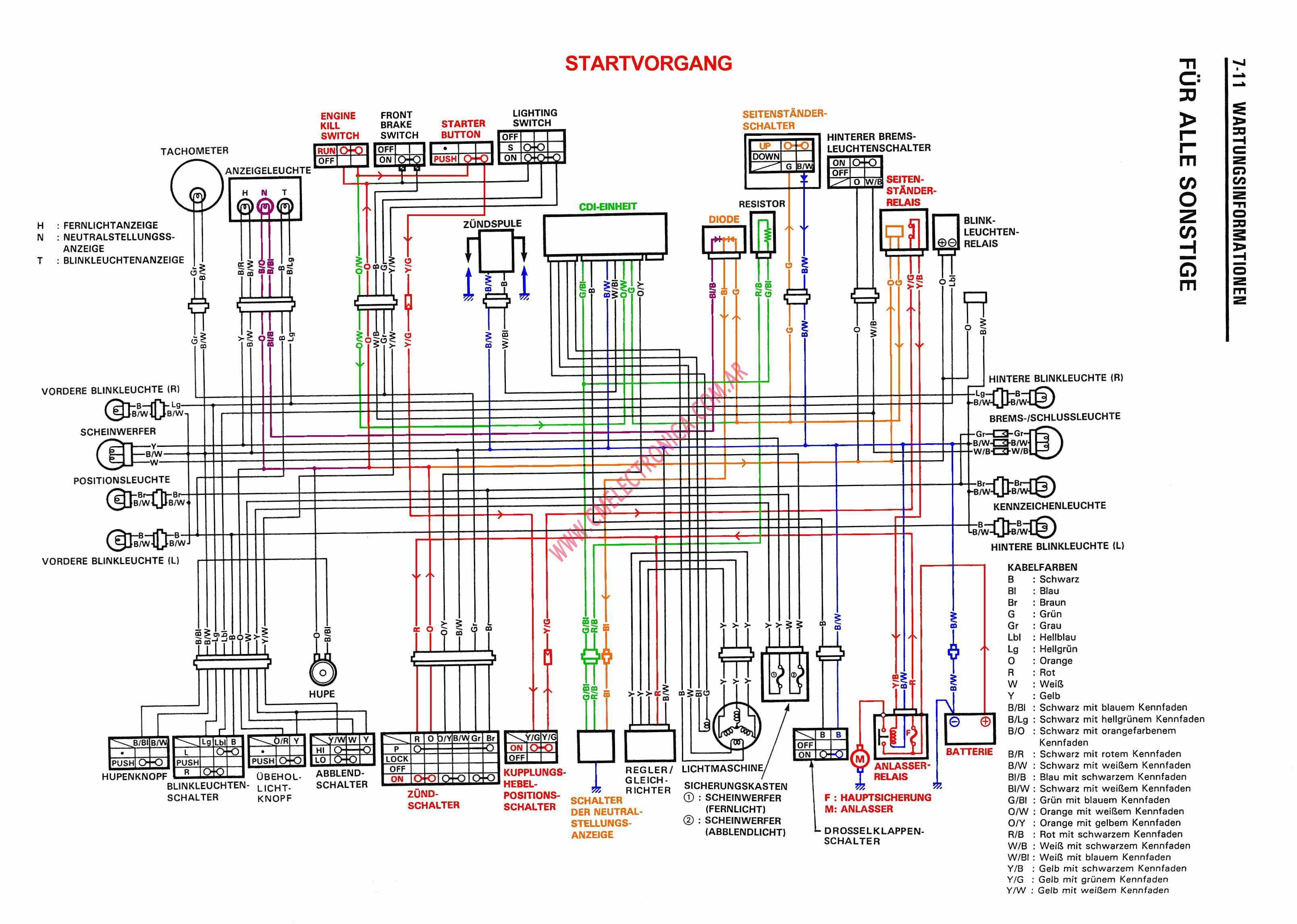 2003 Suzuki Hayabusa Wiring Diagram - Wiring Diagram